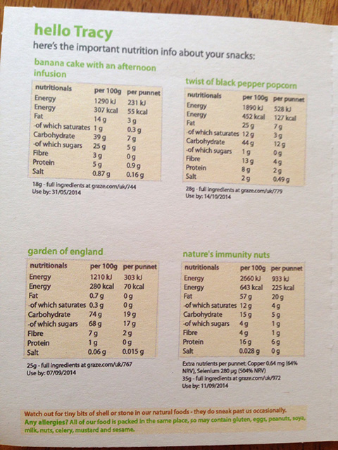 Nutrition Information For My Tenth Graze Box