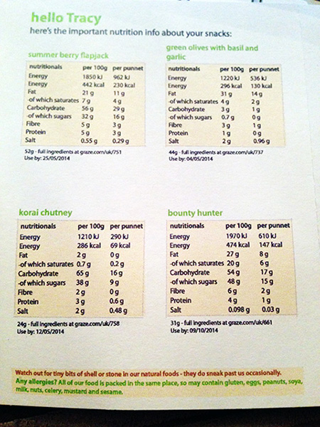 Nutrition Information For My Sixth Graze Box