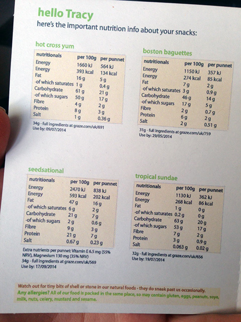 Nutrition Information For My Eighth Graze Box